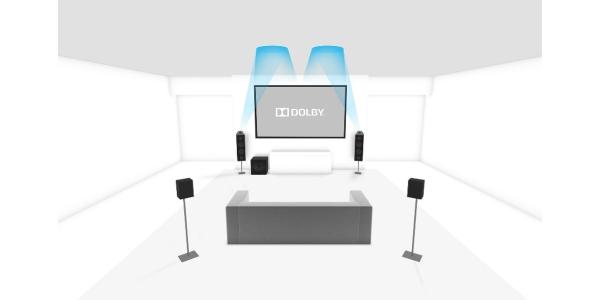 Eine Dolby Atmos 4.1.2 Anlage