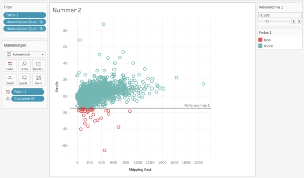 Referenzlinie mit interaktivem Parameter